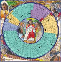 Year of Grace Liturgical Calendar 2019 Poster Laminated
